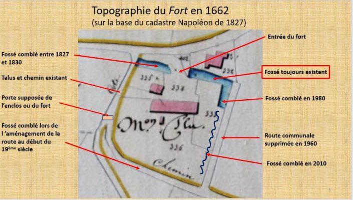 Fort de Bretx en 1662